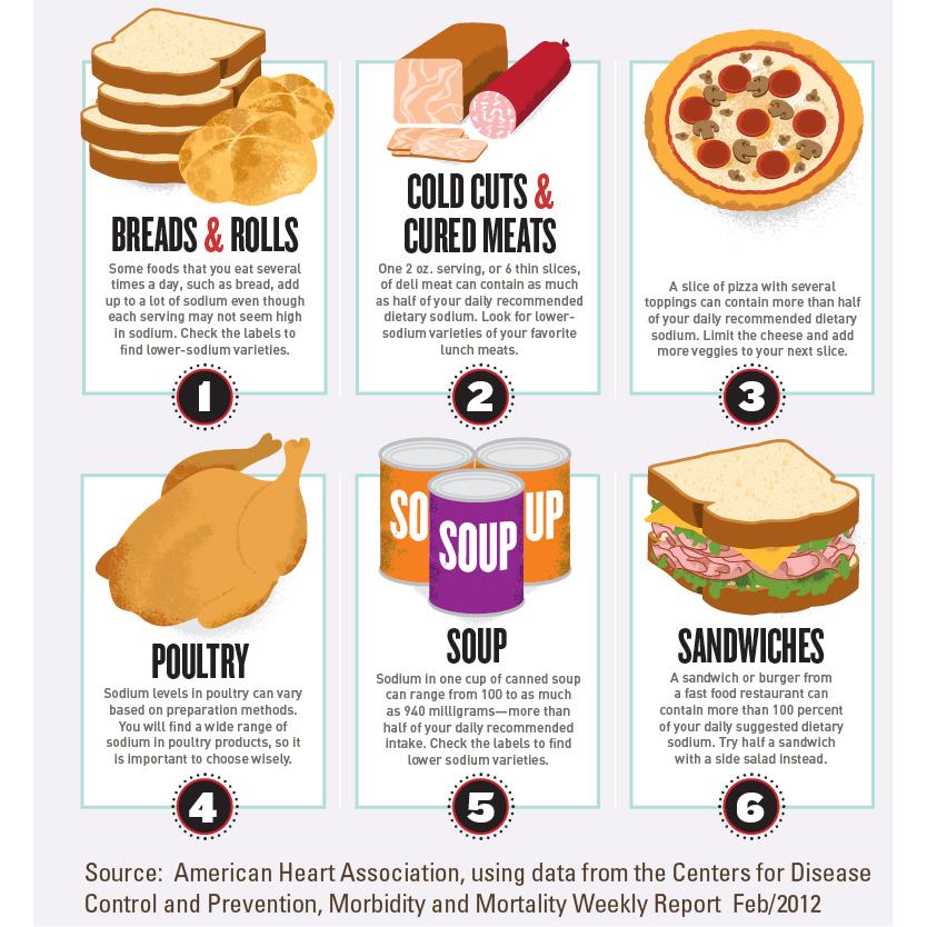 Whole Foods Market Strategic Alliances